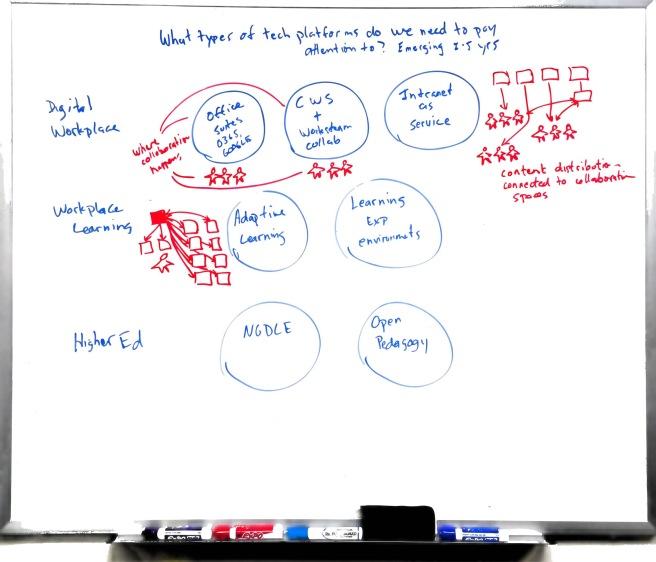 Whiteboard v2